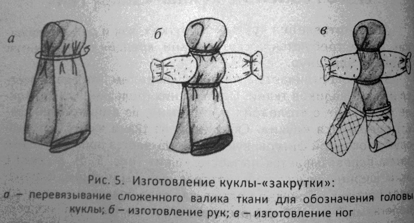 Кукла закрутка сделать своими руками 4